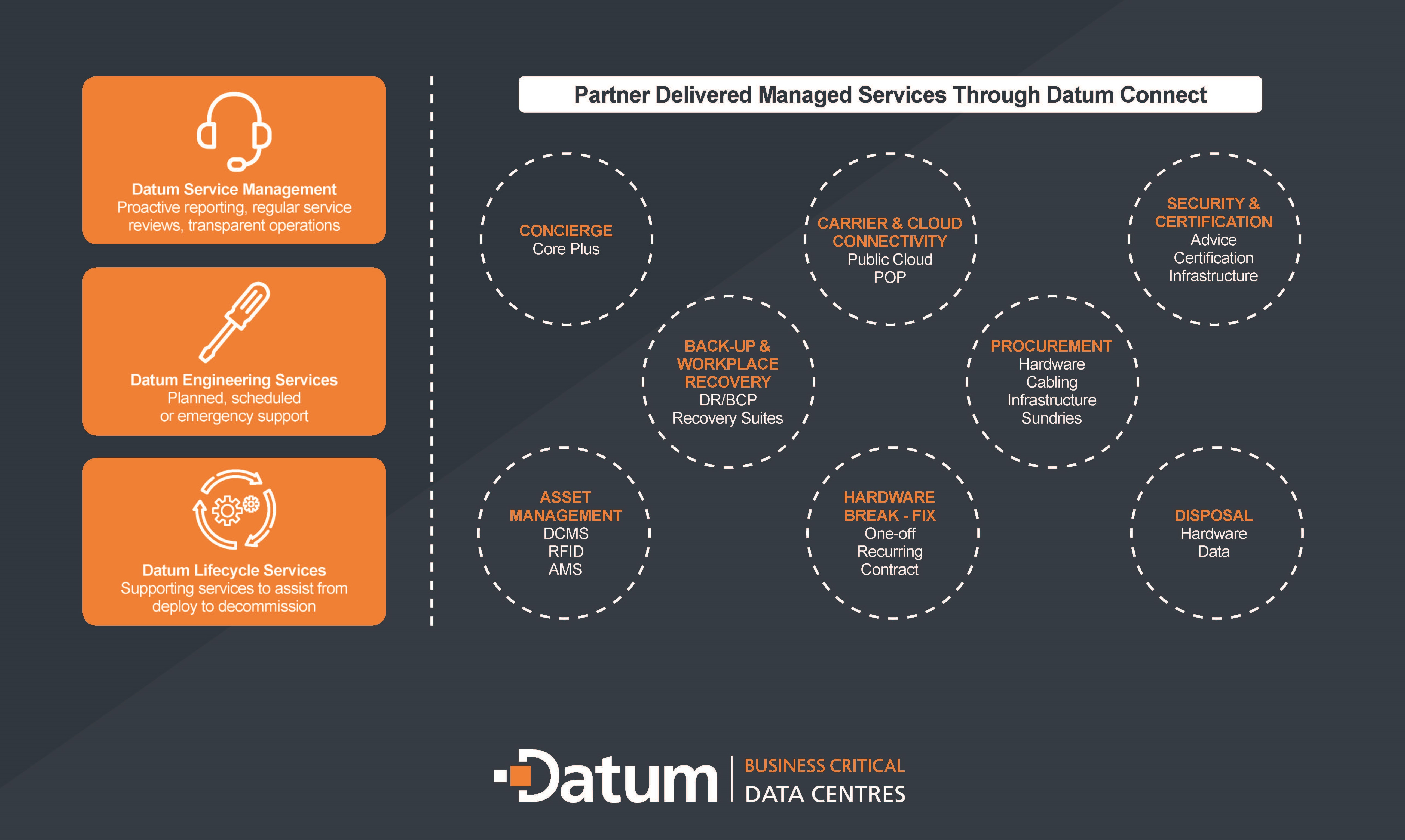 Graphic-Datum's-services