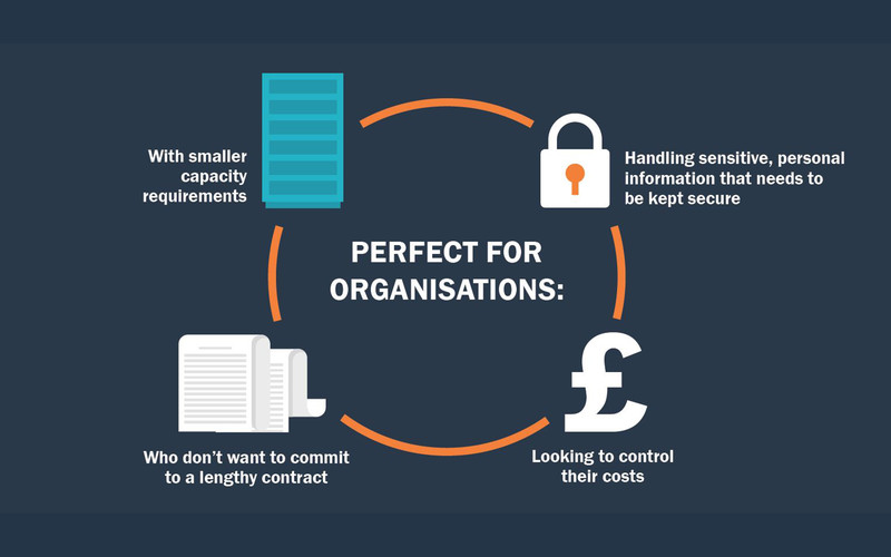 Datum foundation infographic - perfect for organisations