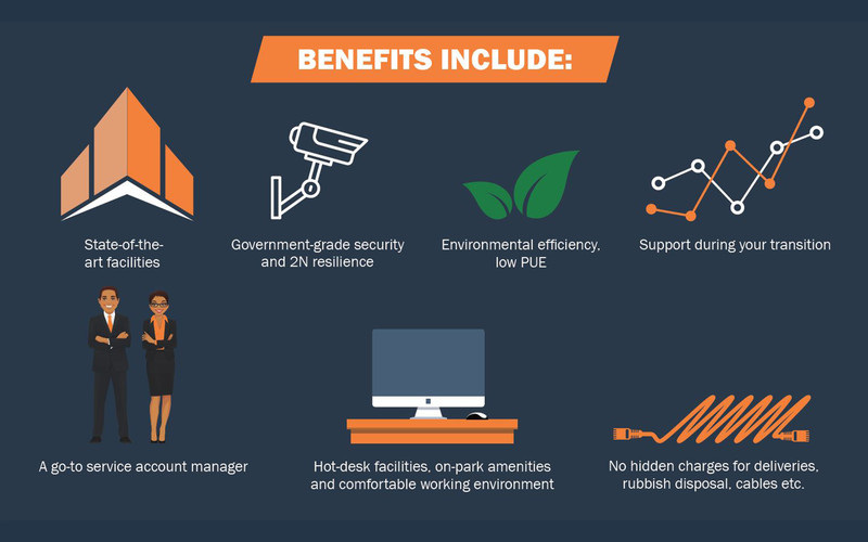 Datum foundation infographic - benefits