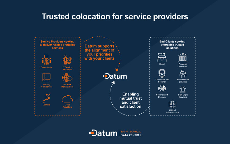 Trusted colocation for service providers