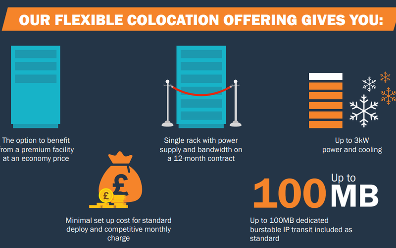 Datum foundation infographic - flexible colocation offering